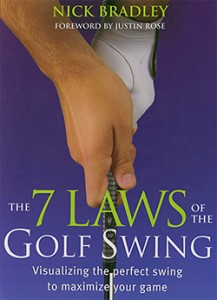 Better Golf Through Managing Spinal Tilt