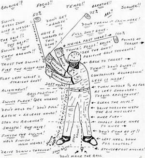 golf resolutions for 2010 golfdashblog accelerate your golf  : golf swing diagram - findchart.co