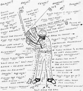 Golf Resolutions for 2010