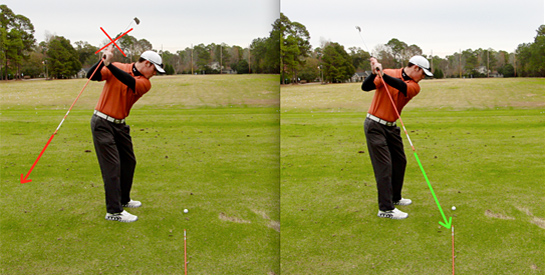 swing the handle How to Prevent the Dreaded Coming Over the Top Move