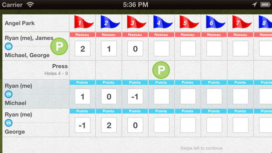 golf money scorecard Keep Track of Your Bets with Golf Money