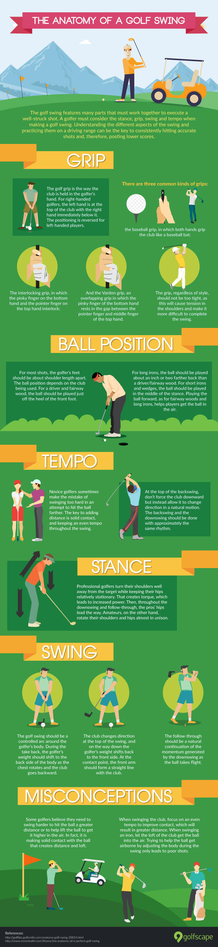 anatomy of a golf swing graphic